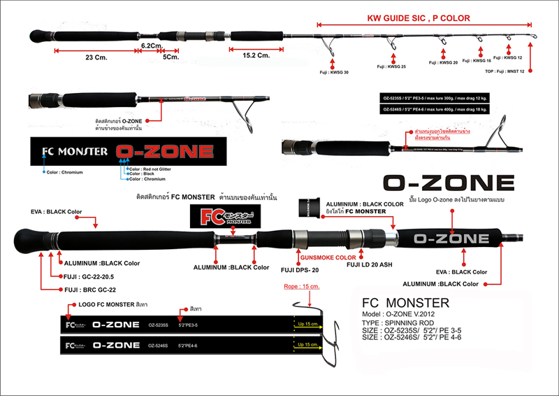 รอก  Ajiking WAHOO เบอร์  4500  ประกบคัน O-ZONE PE 3-5  เข้าบึงไหวไหมครับน้า