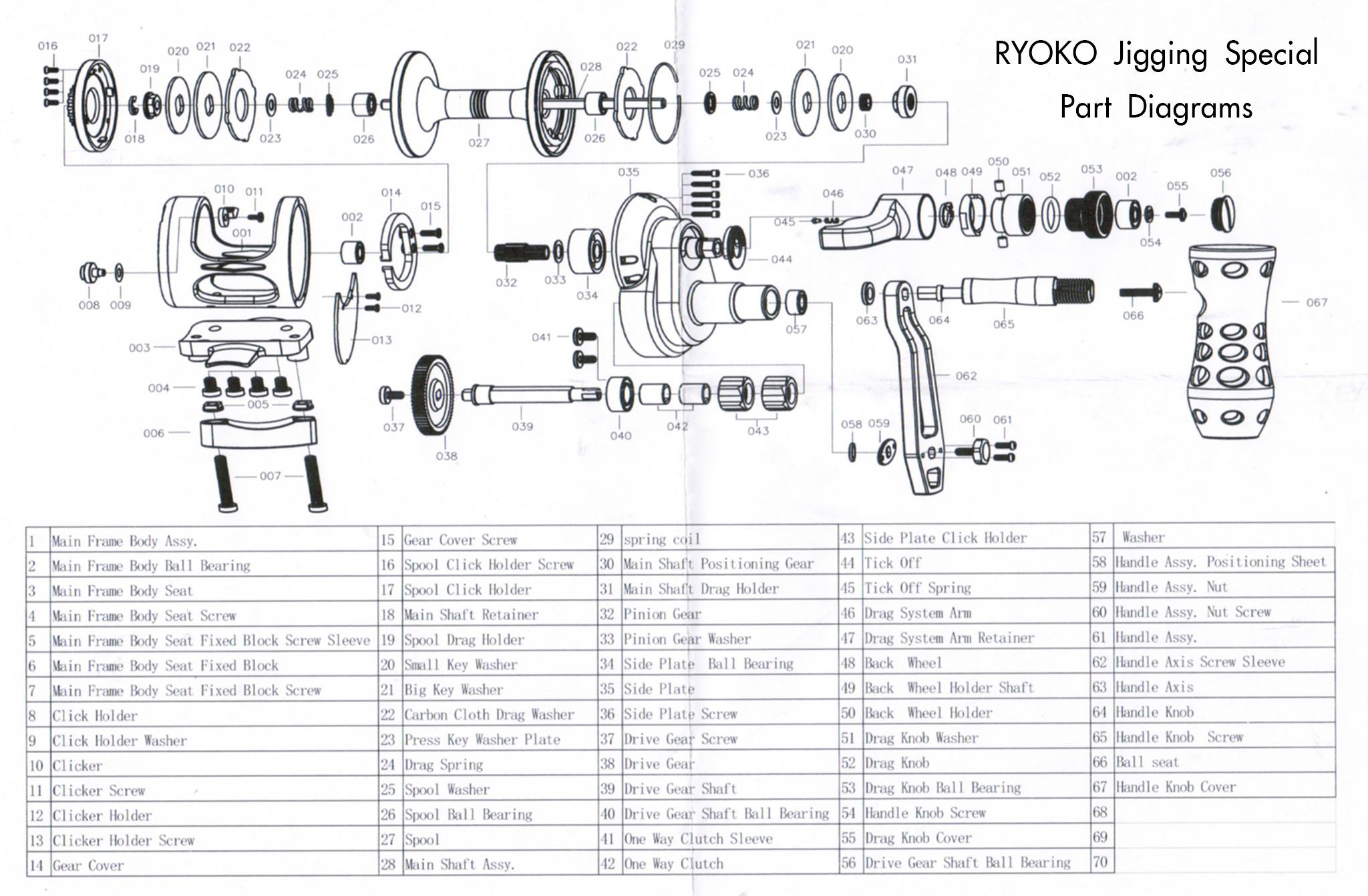 RYOKO Jigging Special 100/200/300